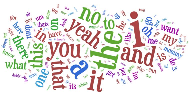 О правильном порядке слов в предложении: Where или When